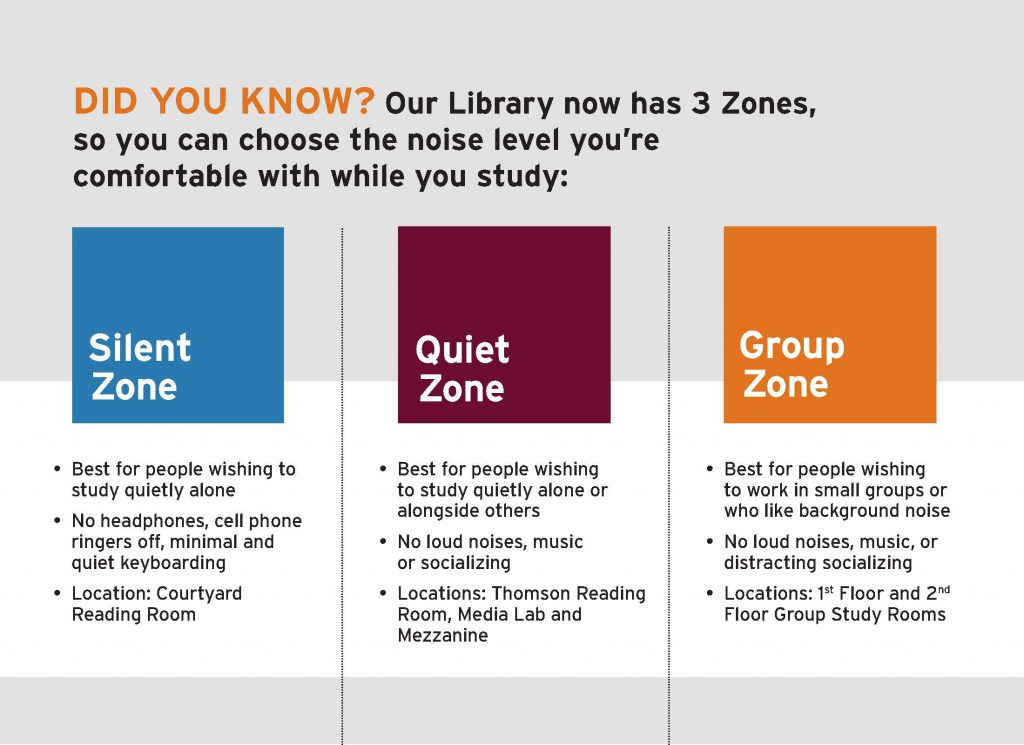 Description of the Library's new zones